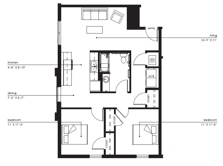 Council Bluffs Properties by Connect Management - Floorplan - The Sawyer E-2