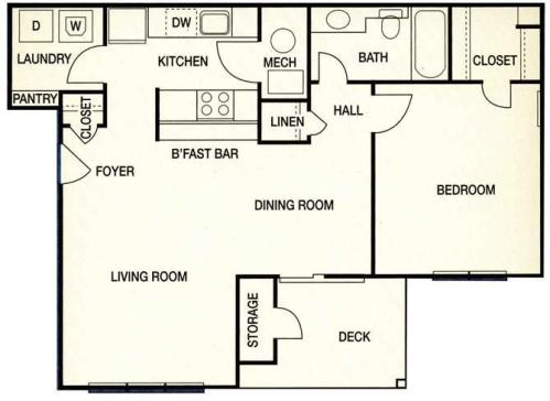 Augusta Commons Apartments - Floorplan - Plan A3