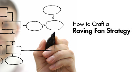 How To Turn An Unhappy Resident Into A Raving Fan!